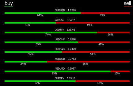 Индикаторы для мт5 для бинарных опционов-4