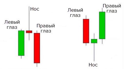 фигура пиноккио