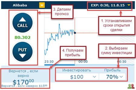 график биткоина цены-6
