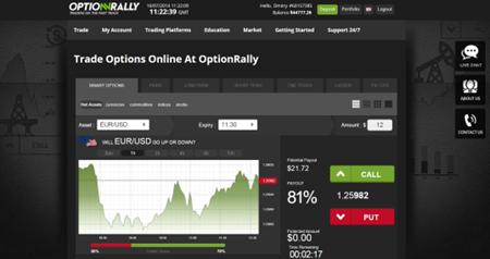 Торговля на OptionRally