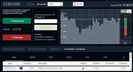 торговая платформа OptionsXO